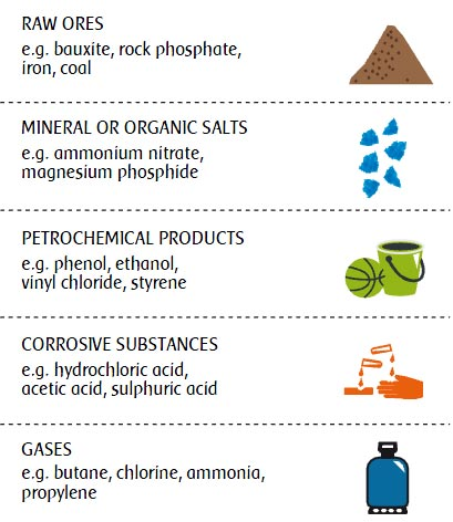 Main families of chemicals