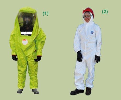 prevention and preparedness protective equipment