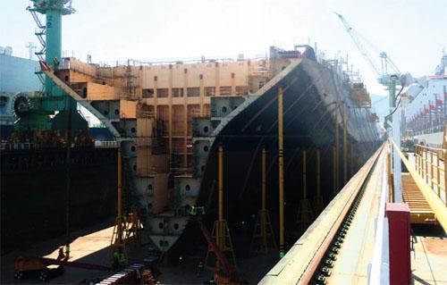 Shipping - Ship types