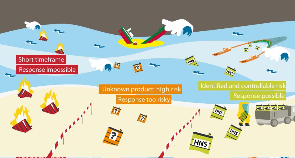 oil spill response plan pdf